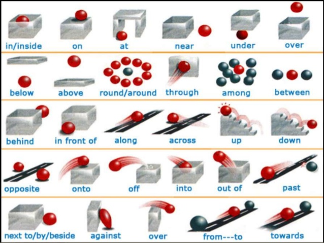 prepositions wearespeakers.com.br